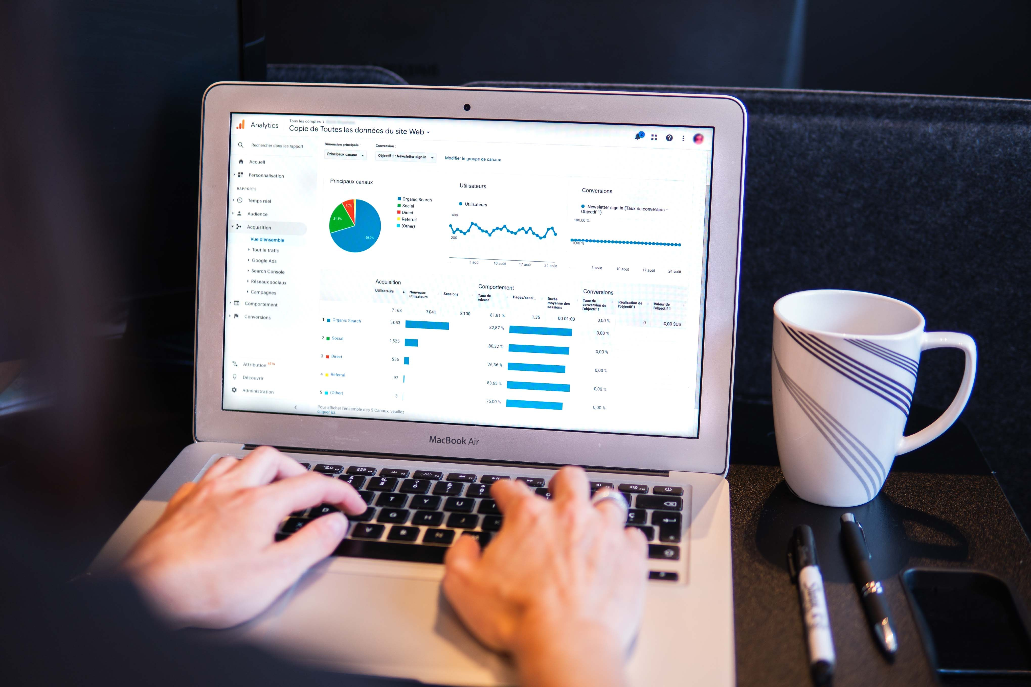 How an Adwords campaign can boost your organizations searchability